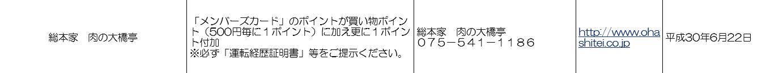 コメント 2020-02-08 23223お肉ポイント.png