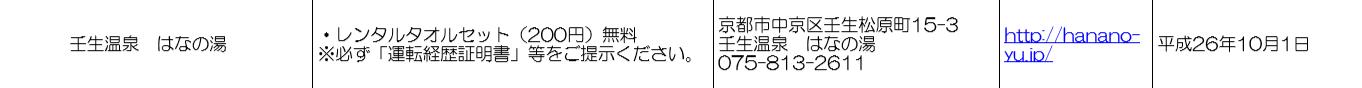コメント 2020-02-08 2322壬生温泉タオル.png