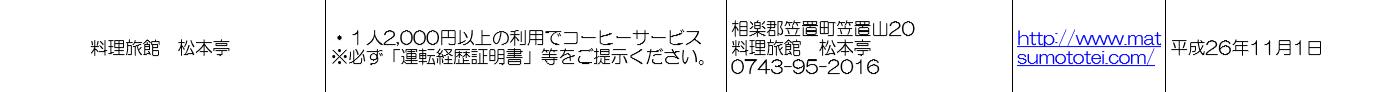コメント 2020-02-08 2322i200円でコーヒー無料.png