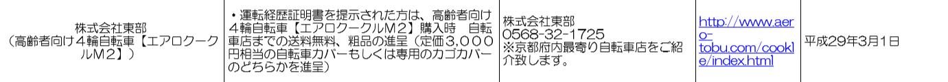送料コメント 2020-02-08 2322i高齢者4輪車.png