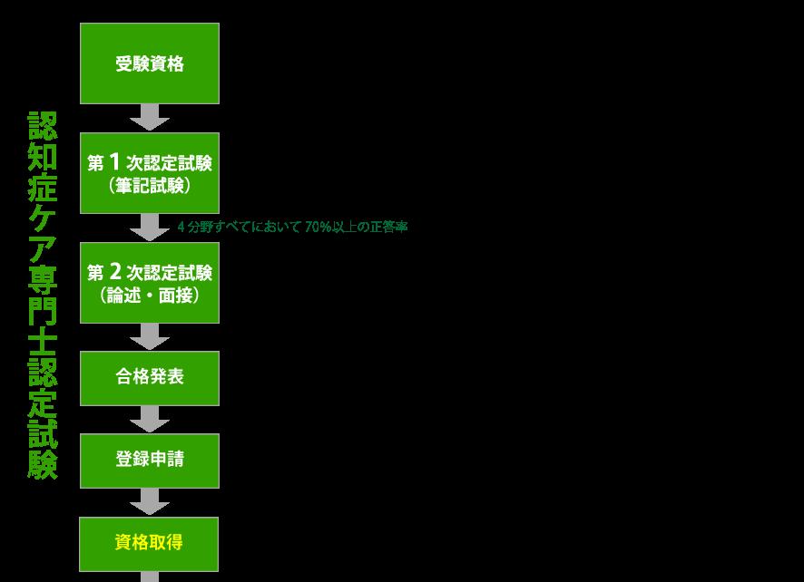 nagare_01 (1).png