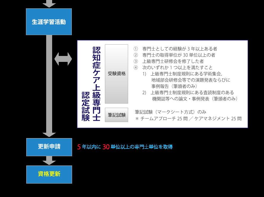 nagare_02 (1).png